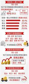 上海半年经济:稳中向好进中提速进中向好